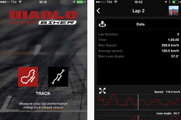 Updated Diablo Super Biker app